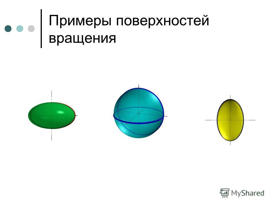 Примеры поверхностей вращения