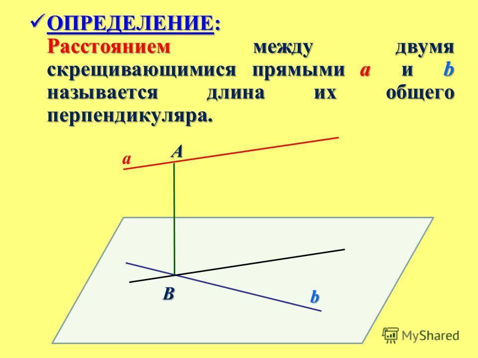 ОПРЕДЕЛЕНИЕ: ОПРЕДЕЛЕНИЕ: Расстоянием между двумя скрещивающимися прямыми a и b называется длина их общего перпендикуляра. a b A B