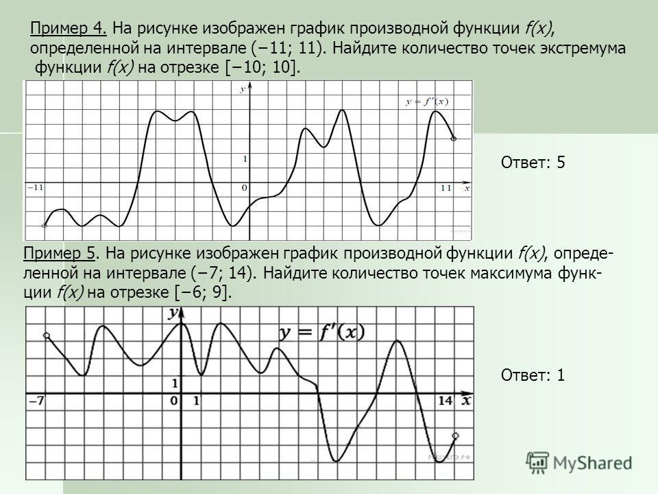 Пример 4. На рисунке изображен график производной функции f(x), определенной на интервале (11; 11). Найдите количество точек экстремума функции f(x) на отрезке [10; 10]. Пример 5. На рисунке изображен график производ