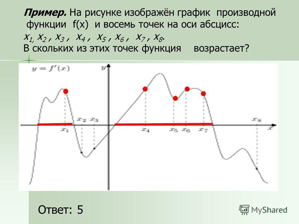 Пример. На рисунке изображён график производной функции f(x) и восемь точек на оси абсцисс: х 1, х 2, х 3, х 4, х 5, х 6, х 7, х 8. В скольких из этих точек функция возрастает? Ответ: 5