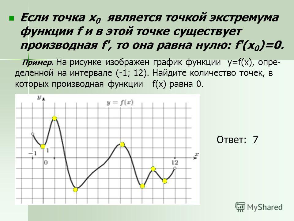 Если точка х 0 является точкой экстремума функции f и в этой точке существует производная f', то она равна нулю: f'(x 0 )=0. Пример. На рисунке изображен график функции y=f(x), опре деленной на интервале (-1; 12). Найдите количество