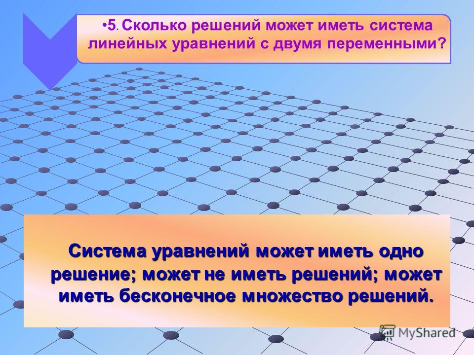 5. Сколько решений может иметь система линейных уравнений с двумя переменными? Система уравнений может иметь одно решение; может не иметь решений; может иметь бесконечное множество решений. Система уравнений может иметь одно решение; может не иметь р