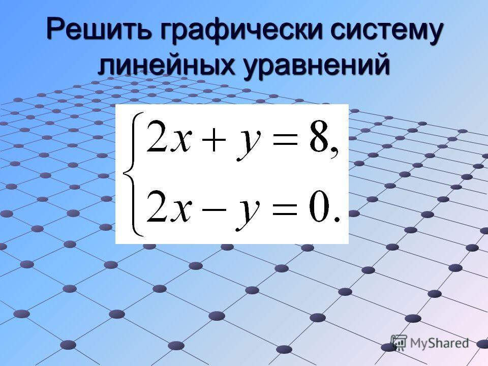 Решить графически систему линейных уравнений