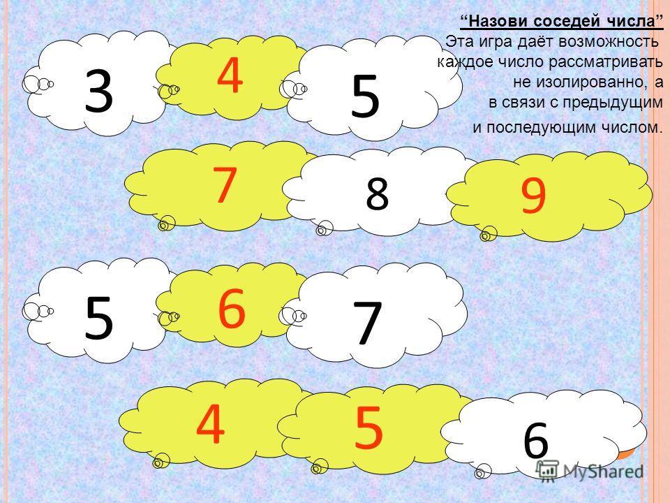 3 5 5 7 6 8 4 7 9 6 5 4 Назови соседей числа Эта игра даёт возможность каждое число рассматривать не изолированно, а в связи с предыдущим и последующим числом.