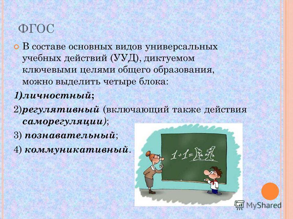 ФГОС В составе основных видов универсальных учебных действий (УУД), диктуемом ключевыми целями общего образования, можно выделить четыре блока: 1)личностный ; 2) регулятивный (включающий также действия саморегуляции ) ; 3) познавательный ; 4) коммуни