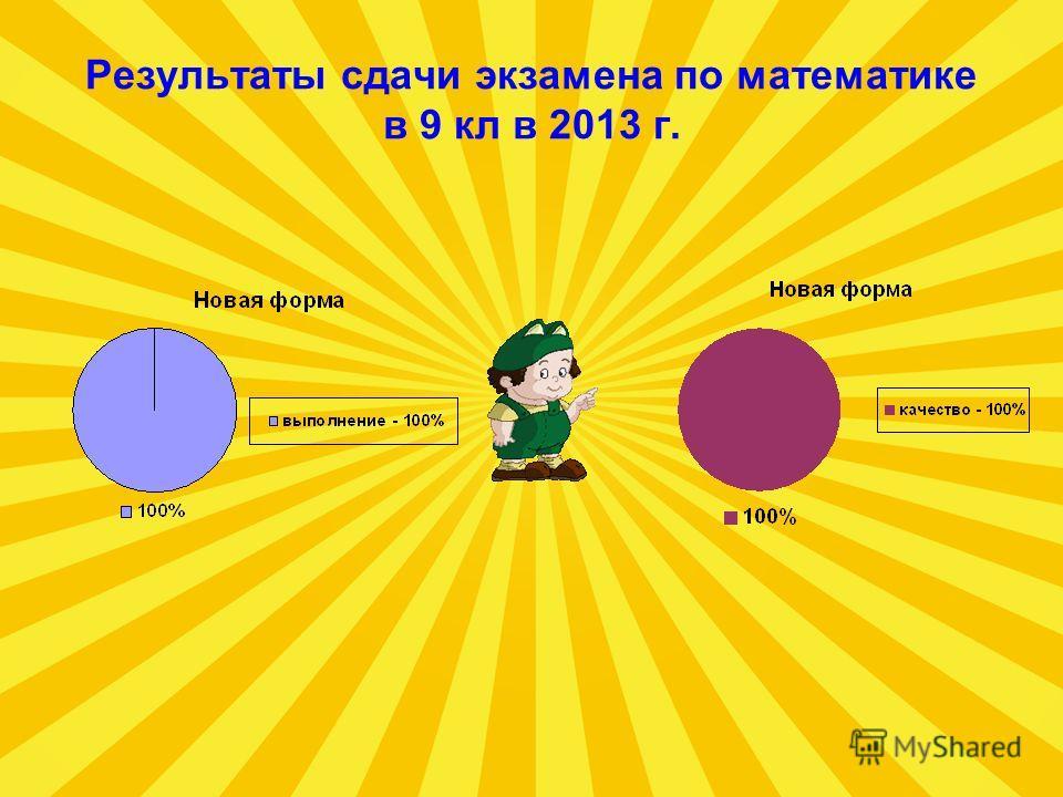 Результаты сдачи экзамена по математике в 9 кл в 2013 г.