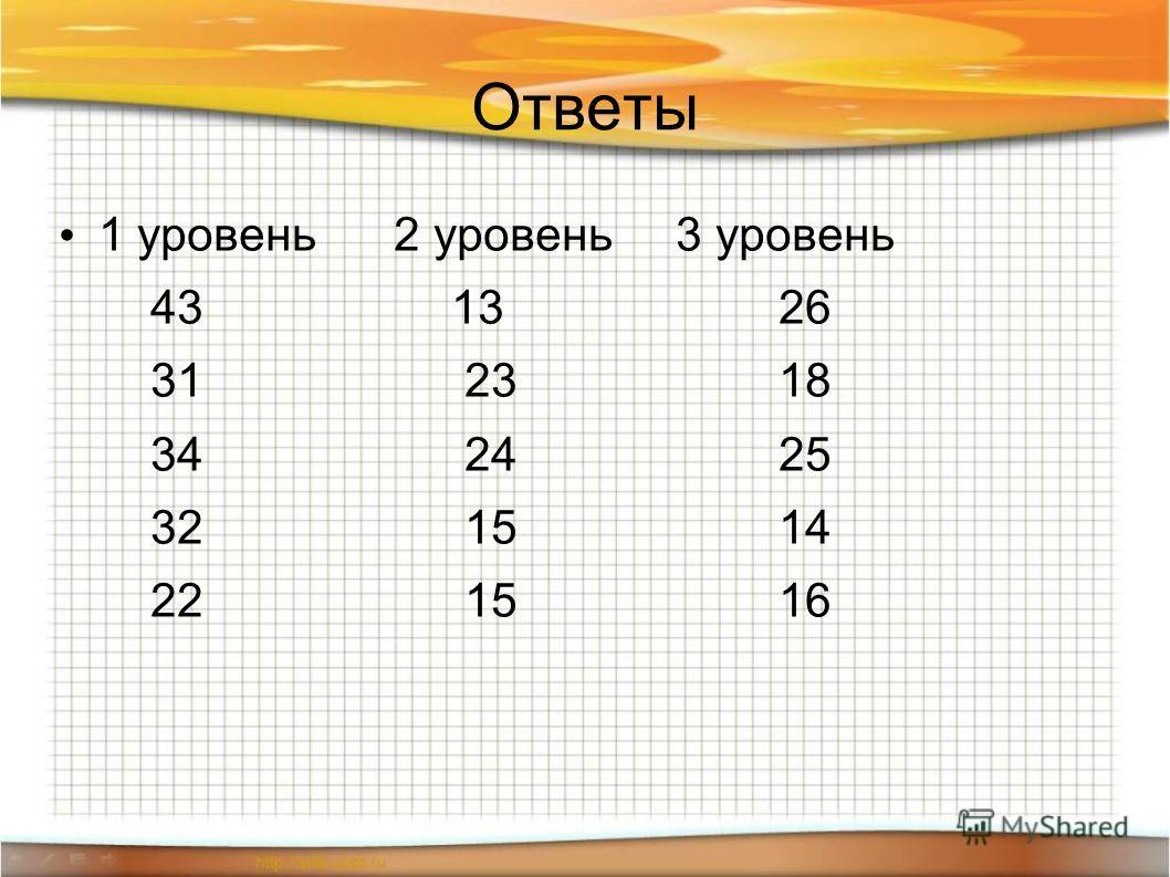 Ответы 1 уровень 2 уровень 3 уровень 43 13 26 31 23 18 34 24 25 32 15 14 22 15 16