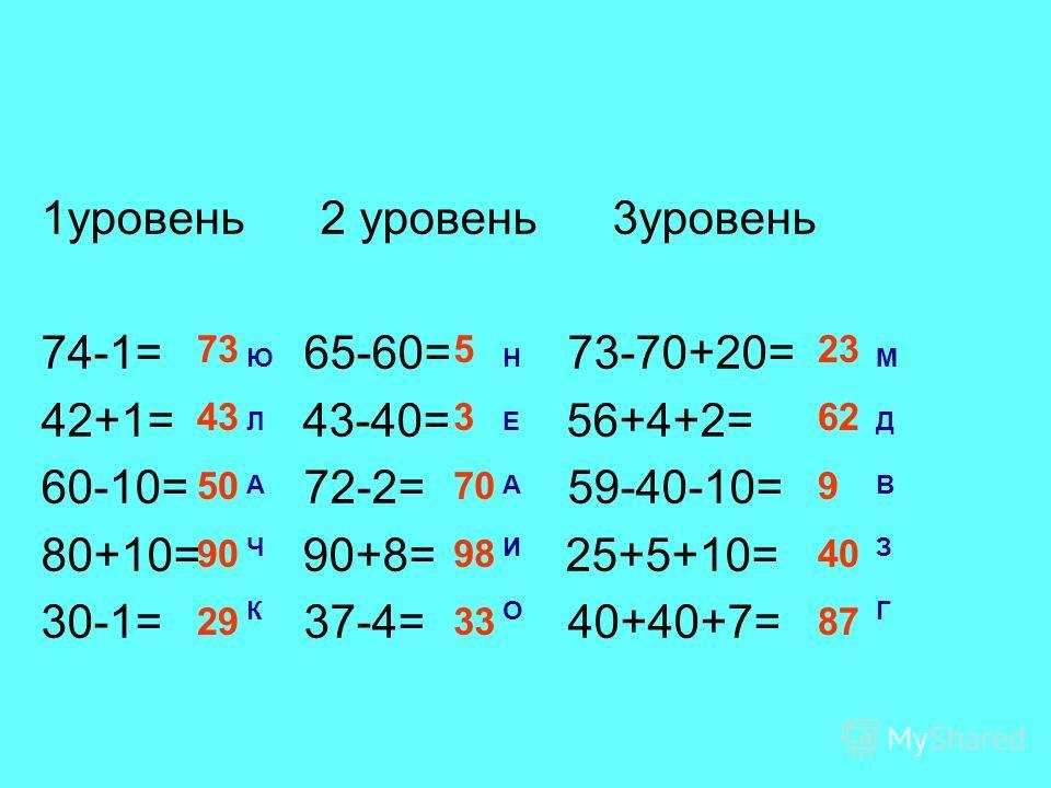 1 уровень 2 уровень 3 уровень 74-1= 65-60= 73-70+20= 42+1= 43-40= 56+4+2= 60-10= 72-2= 59-40-10= 80+10= 90+8= 25+5+10= 30-1= 37-4= 40+40+7= 73 43 50 90 29 5 3 70 98 33 23 62 9 40 87 ЮЛАЧКЮЛАЧК НЕАИОНЕАИО МДВЗГМДВЗГ
