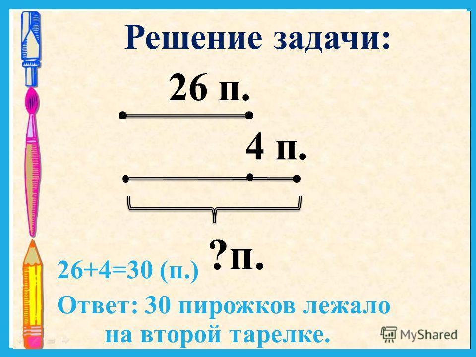 26+4=30 (п.) Ответ: 30 пирожков лежало на второй тарелке. 26 п. ?п. Решение задачи: 4 п.