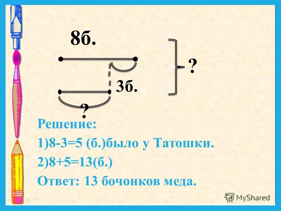 Решение: 1)8-3=5 (б.)было у Татошки. 2)8+5=13(б.) Ответ: 13 бочонков меда. 8 б. ? ? 3 б.