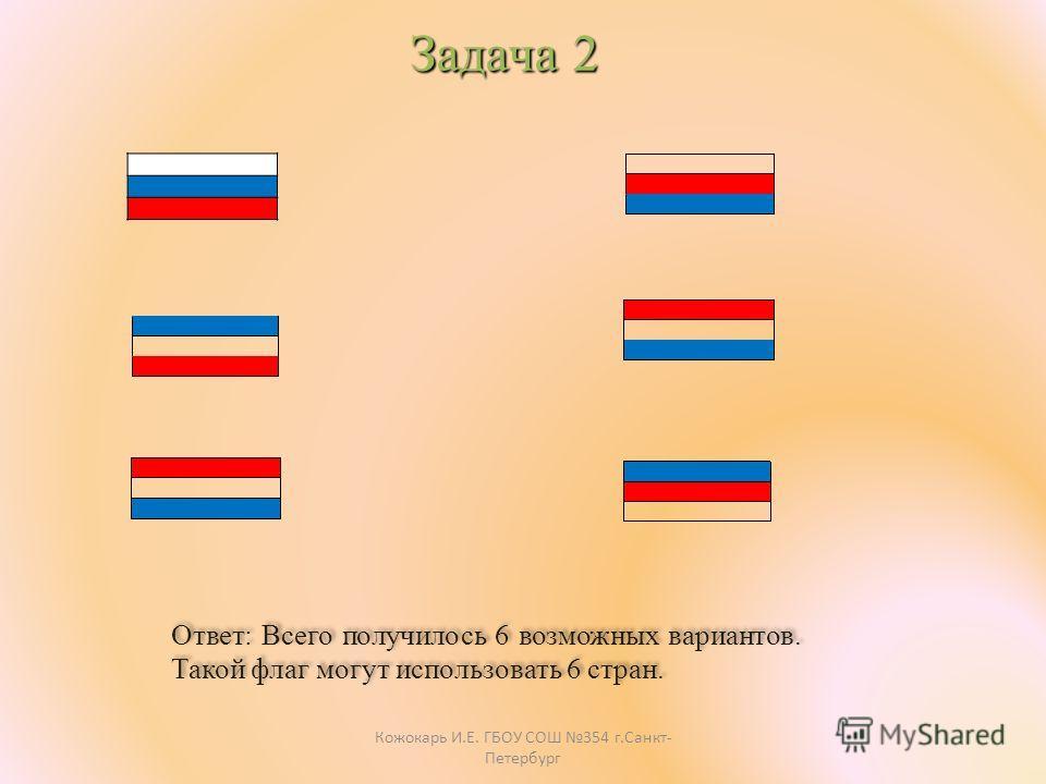 Задача 2 Ответ: Всего получилось 6 возможных вариантов. Такой флаг могут использовать 6 стран. Кожокарь И.Е. ГБОУ СОШ 354 г.Санкт- Петербург