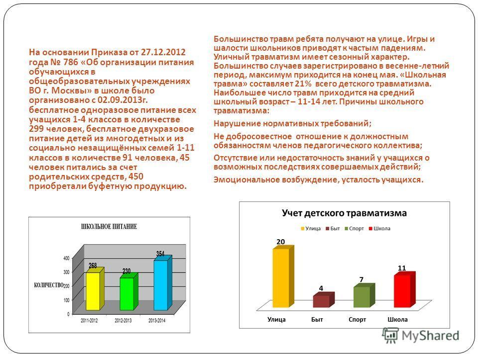На основании Приказа от 27.12.2012 года 786 « Об организации питания обучающихся в общеобразовательных учреждениях ВО г. Москвы » в школе было организовано с 02.09.2013 г. бесплатное одноразовое питание всех учащихся 1-4 классов в количестве 299 чело