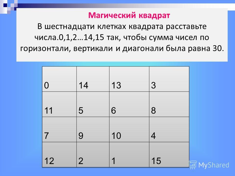 Магический квадрат В шестнадцати клетках квадрата расставьте числа.0,1,2…14,15 так, чтобы сумма чисел по горизонтали, вертикали и диагонали была равна 30.