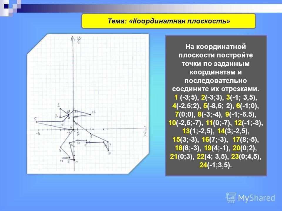 Тема: «Координатная плоскость» На координатной плоскости постройте точки по заданным координатам и последовательно соедините их отрезками. 1 (-3;5), 2(-3;3), 3(-1; 3,5), 4(-2,5;2), 5(-8,5; 2), 6(-1;0), 7(0;0), 8(-3;-4), 9(-1;-6.5), 10(-2,5;-7), 11(0;