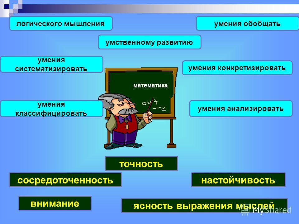 математика логического мышления умственному развитию умения обобщать умения конкретизировать умения систематизировать умения классифицировать умения анализировать точность сосредоточенность настойчивость внимание ясность выражения мыслей