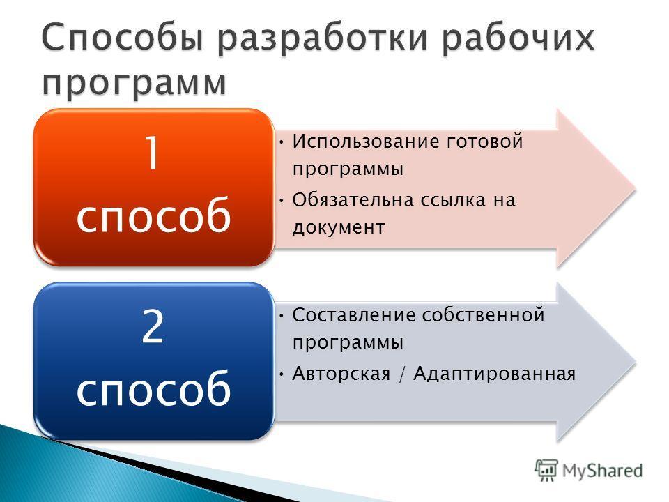 Использование готовой программы Обязательна ссылка на документ 1 способ Составление собственной программы Авторская / Адаптированная 2 способ