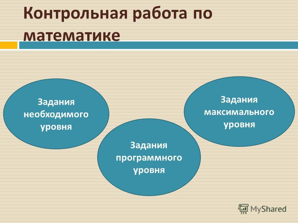 Контрольная работа по математике Задания необходимого уровня Задания программного уровня Задания максимального уровня