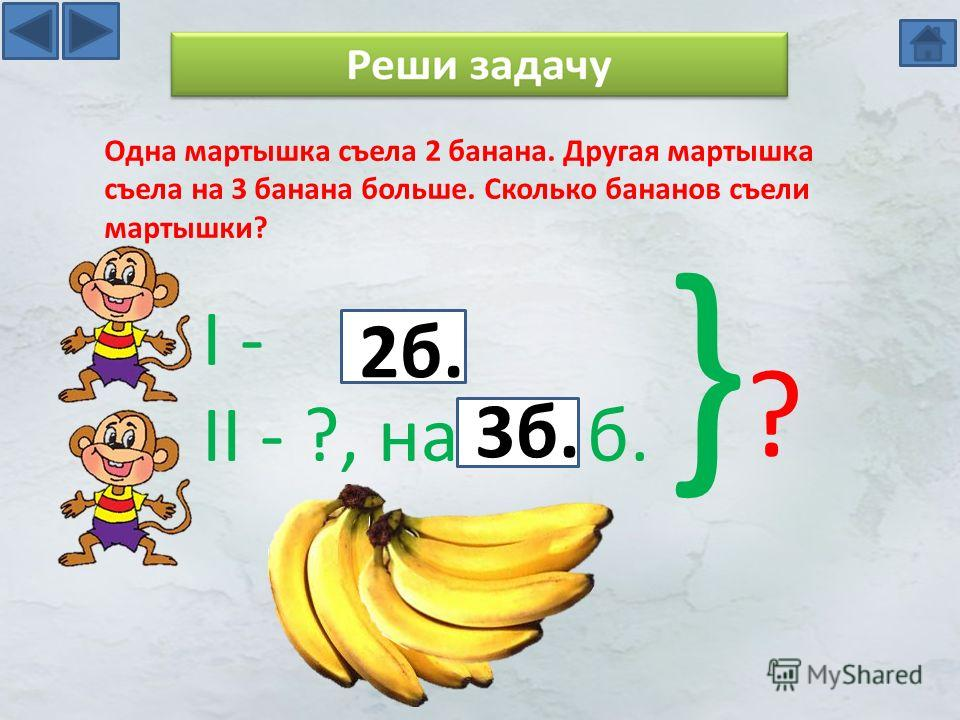 Одна мартышка съела 2 банана. Другая мартышка съела на 3 банана больше. Сколько бананов съели мартышки? I - II - ?, на б. }?}? 2 б. 3 б.