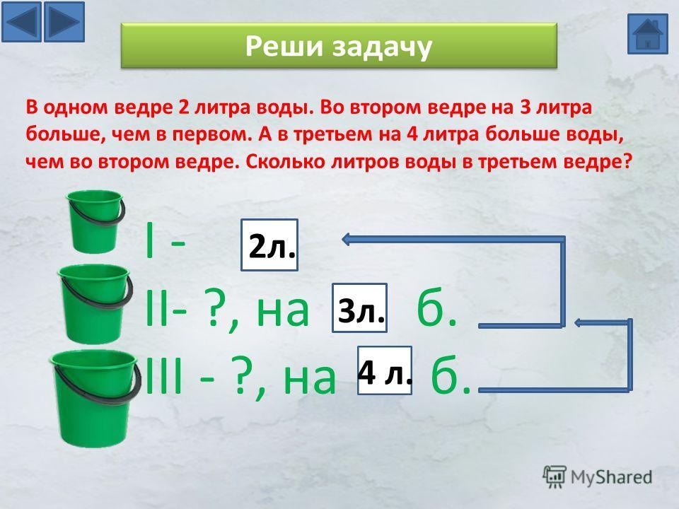 В одном ведре 2 литра воды. Во втором ведре на 3 литра больше, чем в первом. А в третьем на 4 литра больше воды, чем во втором ведре. Сколько литров воды в третьем ведре? I - II- ?, на б. III - ?, на б. 2 л. 3 л. 4 л.