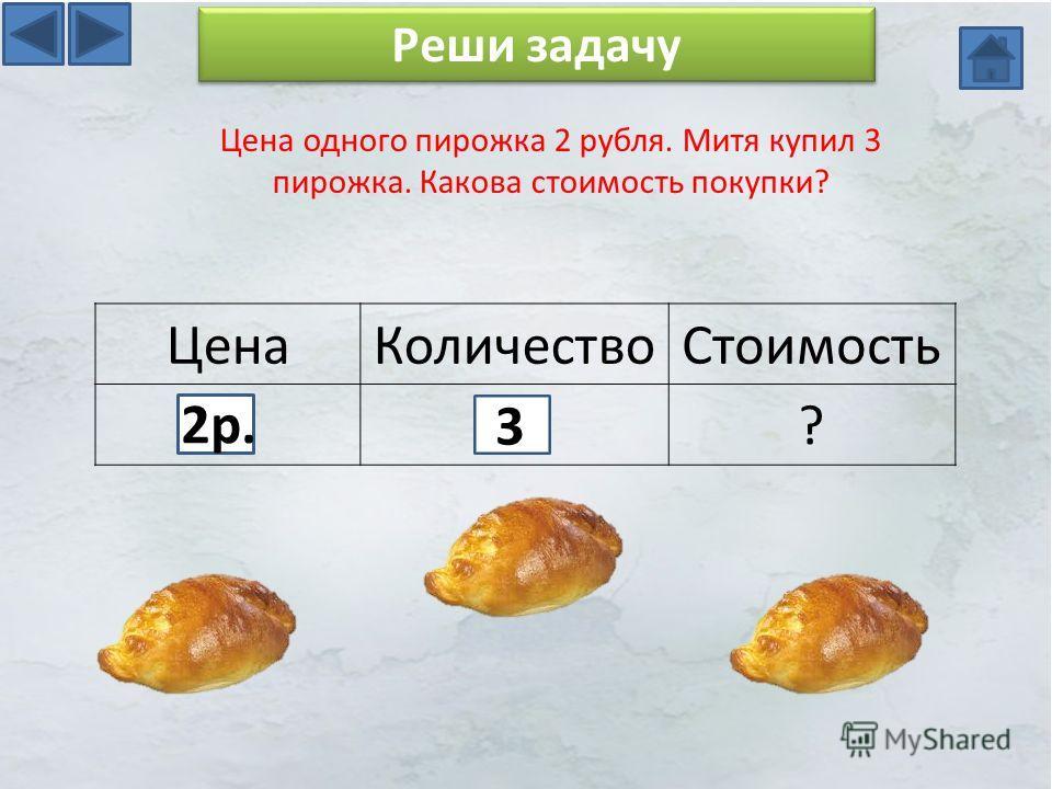 Реши задачу Цена одного пирожка 2 рубля. Митя купил 3 пирожка. Какова стоимость покупки? Цена КоличествоСтоимость ? 2 р. 3