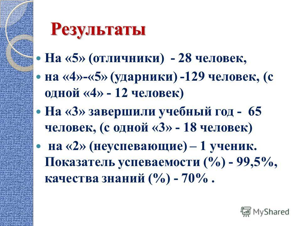 На «5» (отличники) - 28 человек, на «4»-«5» (ударники) -129 человек, (с одной «4» - 12 человек) На «3» завершили учебный год - 65 человек, (с одной «3» - 18 человек) на «2» (неуспевающие) – 1 ученик. Показатель успеваемости (%) - 99,5%, качества знан