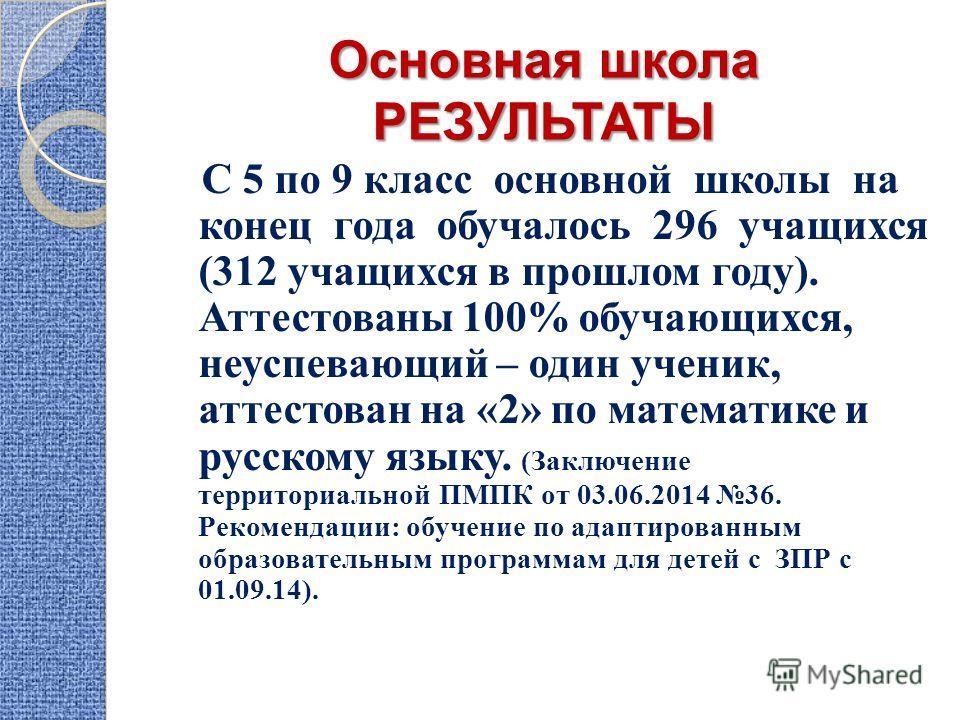 Основная школа РЕЗУЛЬТАТЫ С 5 по 9 класс основной школы на конец года обучалось 296 учащихся (312 учащихся в прошлом году). Аттестованы 100% обучающихся, неуспевающий – один ученик, аттестован на «2» по математике и русскому языку. (Заключение террит