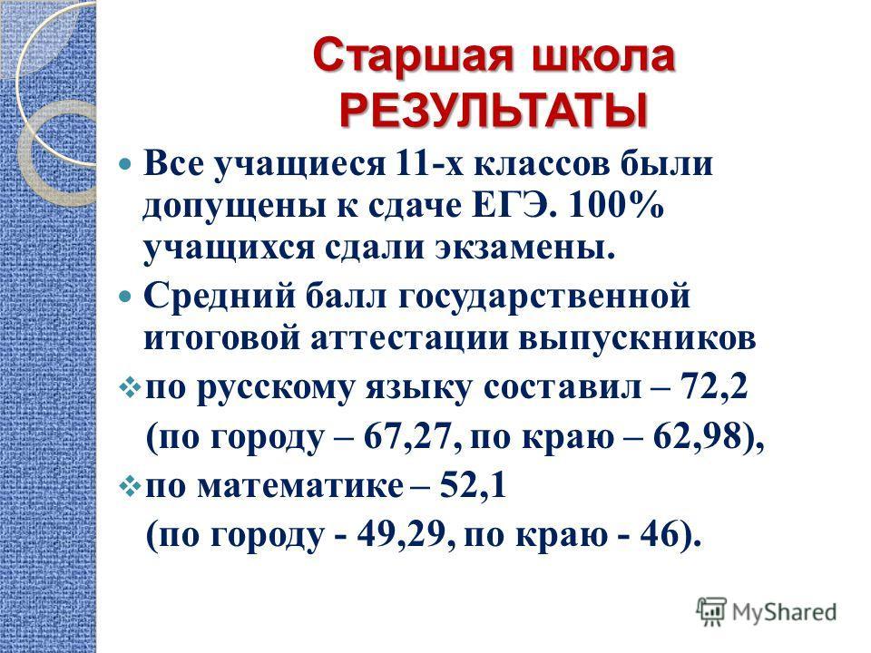 Старшая школа РЕЗУЛЬТАТЫ Все учащиеся 11-х классов были допущены к сдаче ЕГЭ. 100% учащихся сдали экзамены. Средний балл государственной итоговой аттестации выпускников по русскому языку составил – 72,2 (по городу – 67,27, по краю – 62,98), по матема