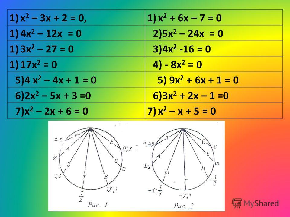 1)x 2 – 3x + 2 = 0,1)x 2 + 6x – 7 = 0 1)4x 2 – 12x = 02)5x 2 – 24x = 0 1)3x 2 – 27 = 03)4x 2 -16 = 0 1)17x 2 = 04) - 8x 2 = 0 5)4 x 2 – 4x + 1 = 0 5) 9x 2 + 6x + 1 = 0 6)2x 2 – 5x + 3 =06)3x 2 + 2x – 1 =0 7)x 2 – 2x + 6 = 07)x 2 – x + 5 = 0