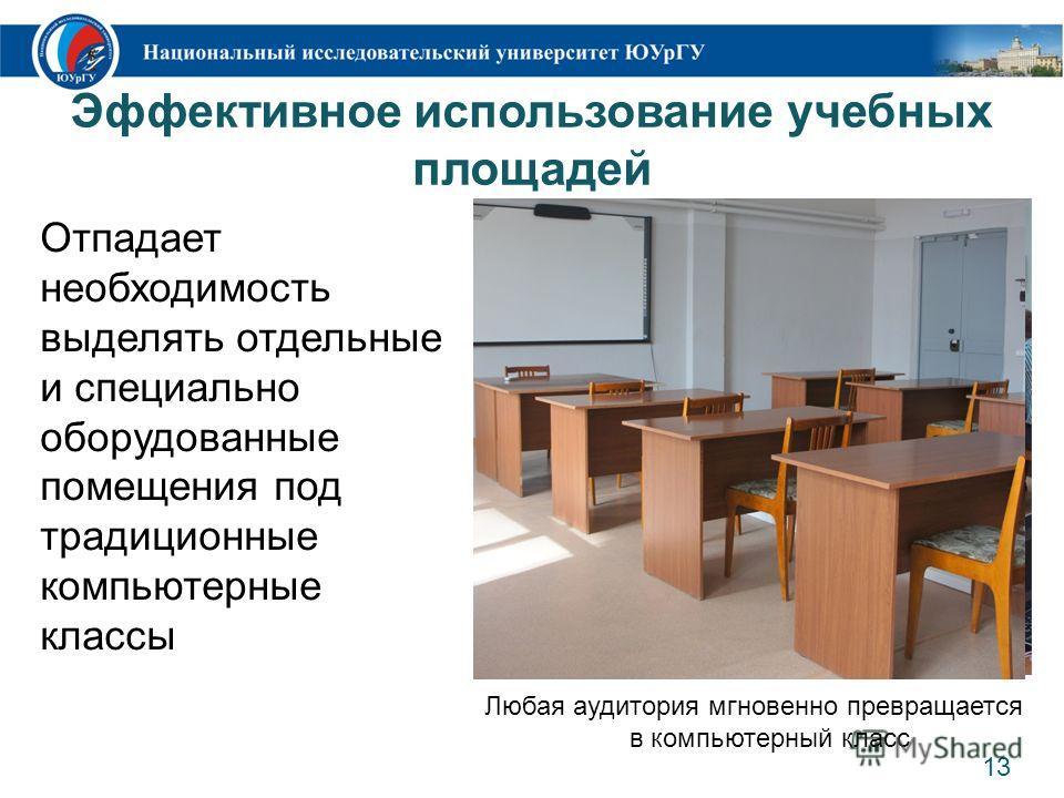 Эффективное использование учебных площадей 13 Любая аудитория мгновенно превращается в компьютерный класс Отпадает необходимость выделять отдельные и специально оборудованные помещения под традиционные компьютерные классы