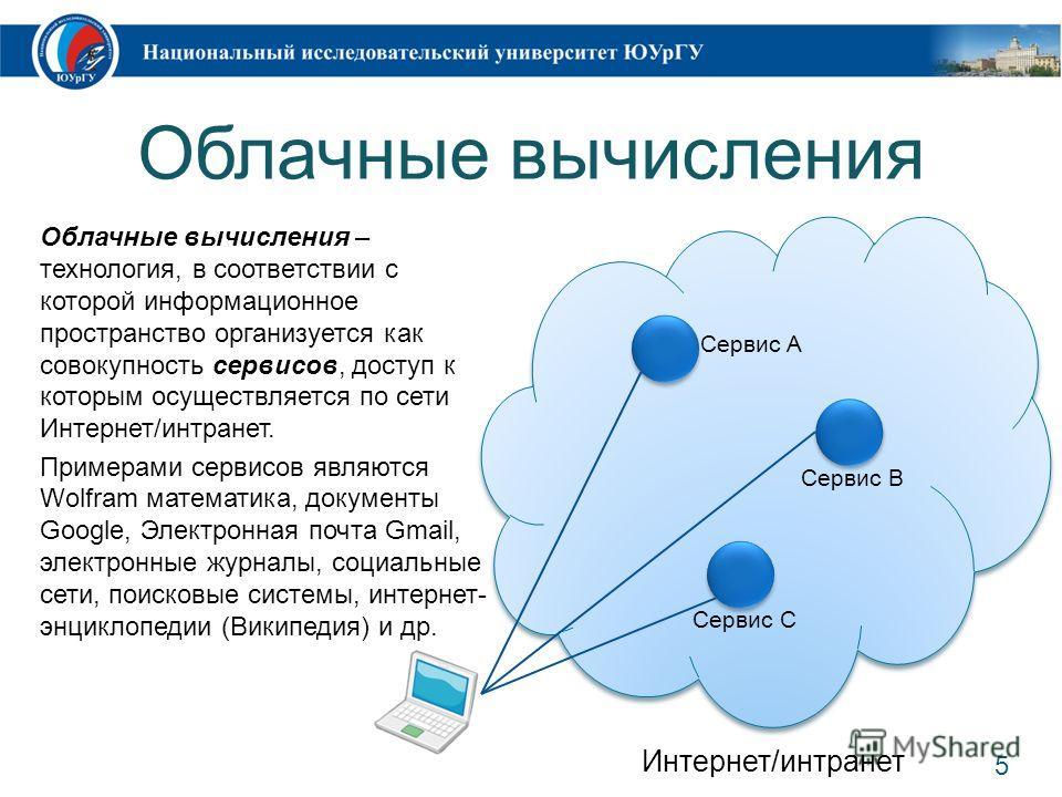 Облачные вычисления Облачные вычисления – технология, в соответствии с которой информационное пространство организуется как совокупность сервисов, доступ к которым осуществляется по сети Интернет/интранет. Примерами сервисов являются Wolfram математи