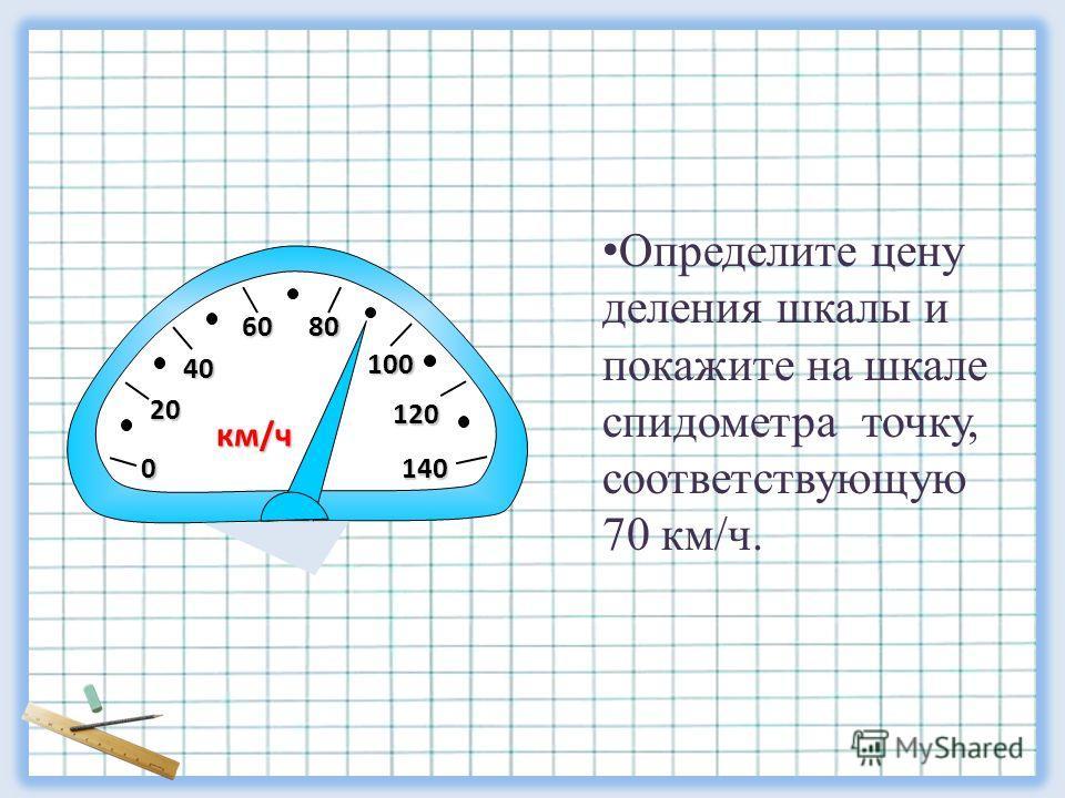0 20202020 40404040 60606060 80808080 100 140 120 км/ч Определите цену деления шкалы и покажите на шкале спидометра точку, соответствующую 70 км/ч.