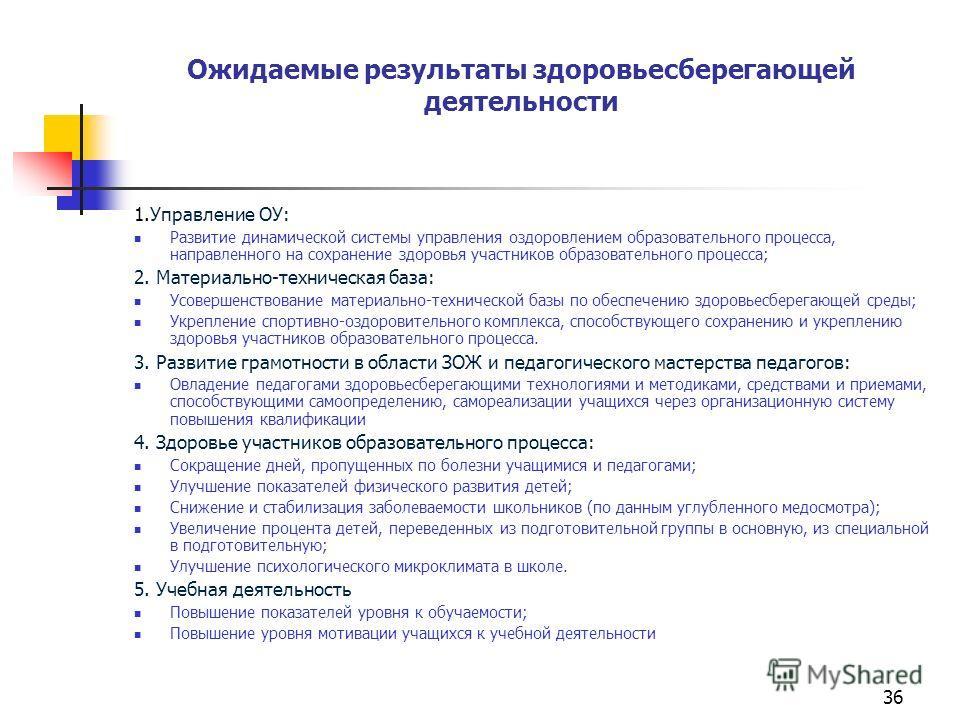 36 Ожидаемые результаты здоровьесберегающей деятельности 1. Управление ОУ: Развитие динамической системы управления оздоровлением образовательного процесса, направленного на сохранение здоровья участников образовательного процесса; 2. Материально-тех