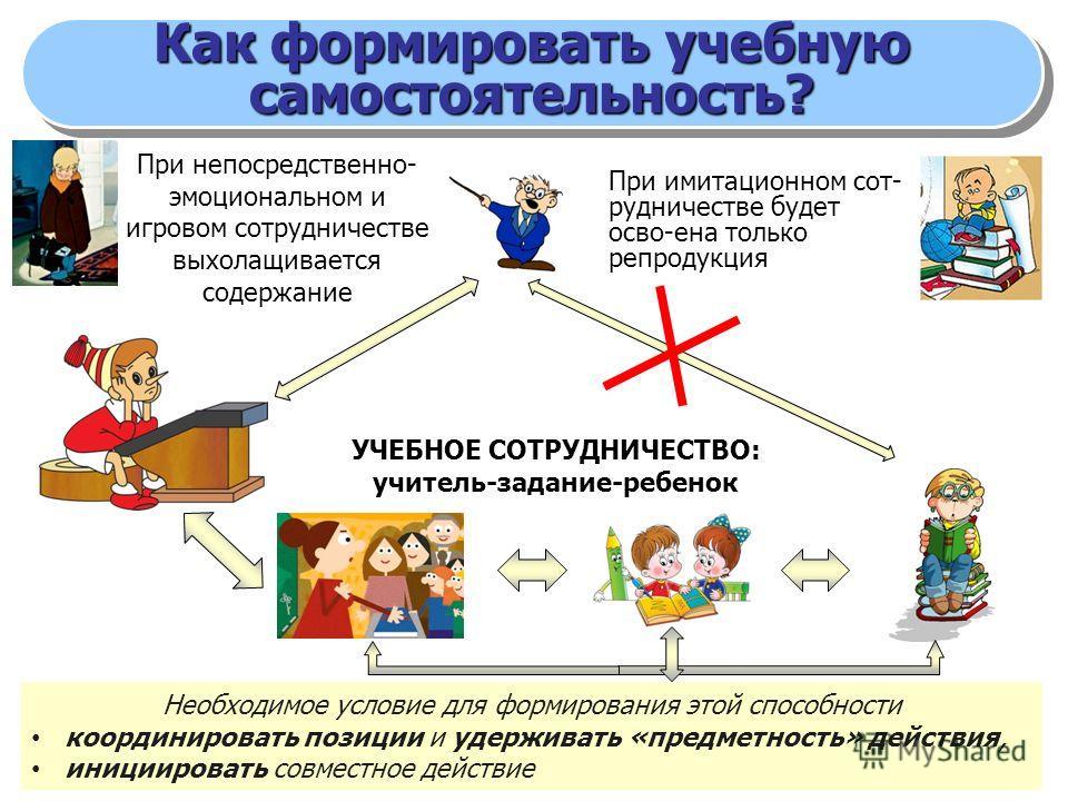 12 Как формировать учебную самостоятельность? самостоятельность? При имитационном сот- рудничестве будет осво-ена только репродукция При непосредственно- эмоциональном и игровом сотрудничестве выхолащивается содержание УЧЕБНОЕ СОТРУДНИЧЕСТВО: учитель