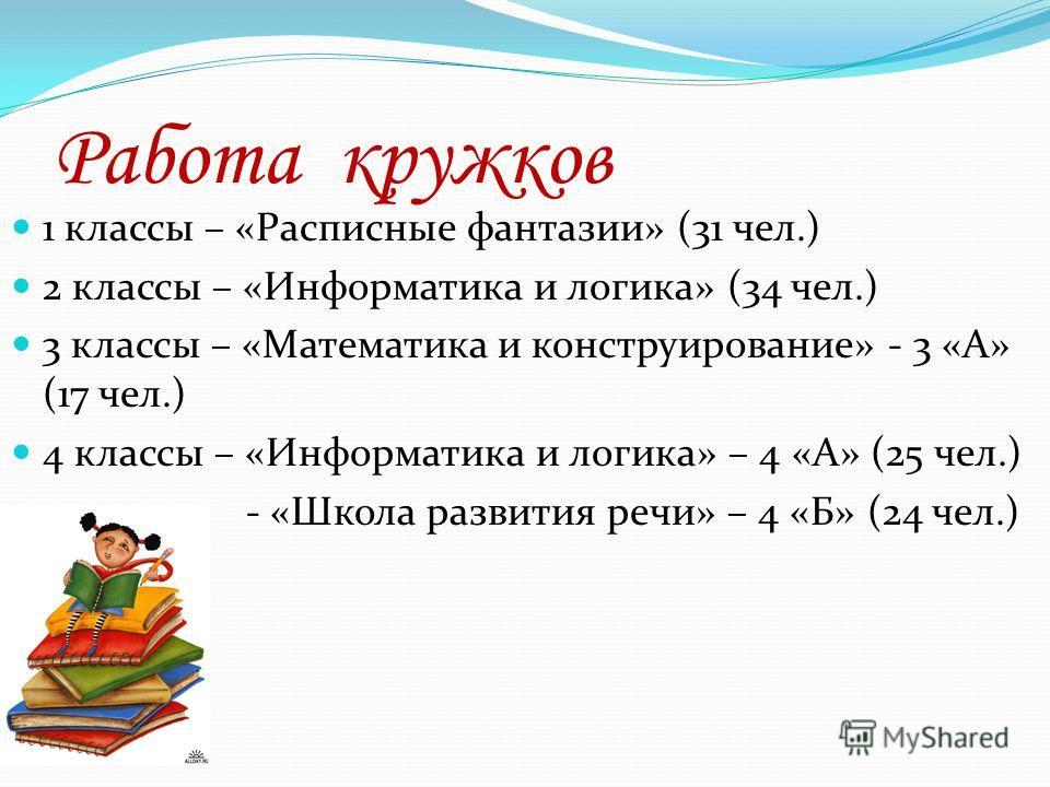 Работа кружков 1 классы – «Расписные фантазии» (31 чел.) 2 классы – «Информатика и логика» (34 чел.) 3 классы – «Математика и конструирование» - 3 «А» (17 чел.) 4 классы – «Информатика и логика» – 4 «А» (25 чел.) - «Школа развития речи» – 4 «Б» (24 ч