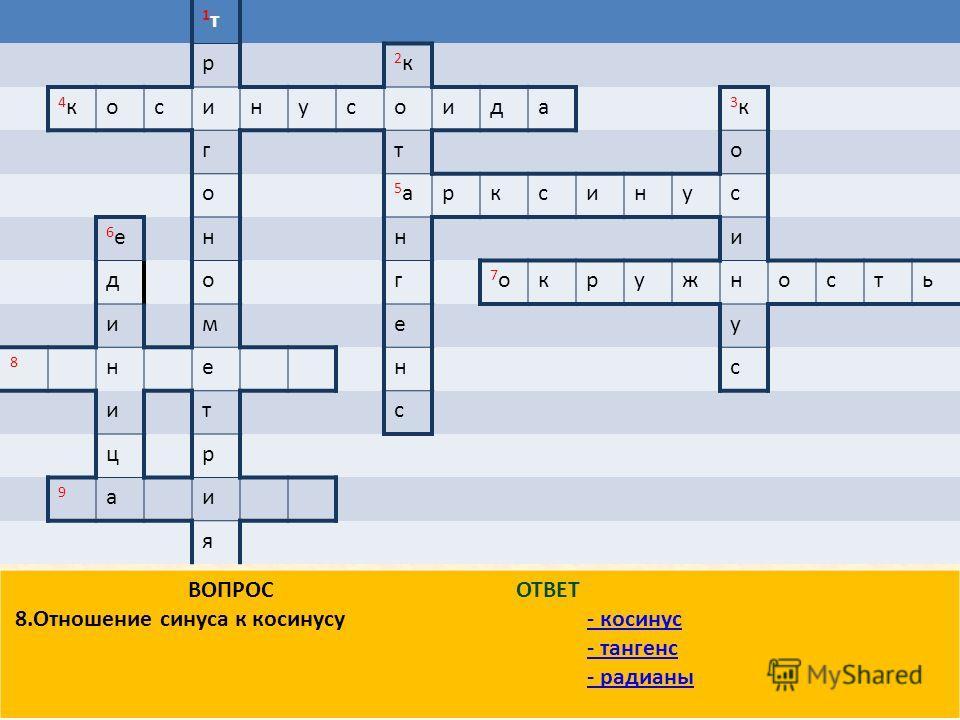 1 т 1 т р 2 к 2 к 4 к 4 косинусоида 3 к 3 к гто о 5 а 5 арксинус 6 е 6 енни дог 7 о 7 окружность имеу 8 ненс итс цр 9 аи я ВОПРОС 8. Отношение синуса к косинусу ОТВЕТ - косинус - тангенс - радианы