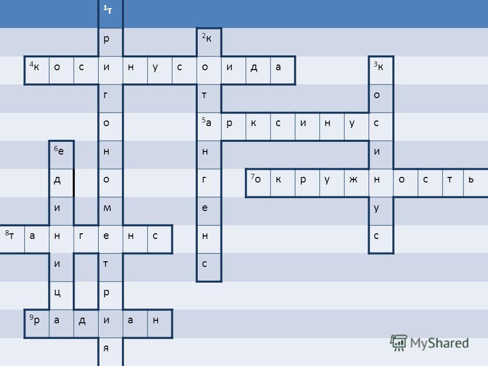 1 т 1 т р 2 к 2 к 4 к 4 косинусоида 3 к 3 к гто о 5 а 5 арксинус 6 е 6 енни дог 7 о 7 окружность имеу 8 т 8 тангенснс итс цр 9 р 9 радиан я
