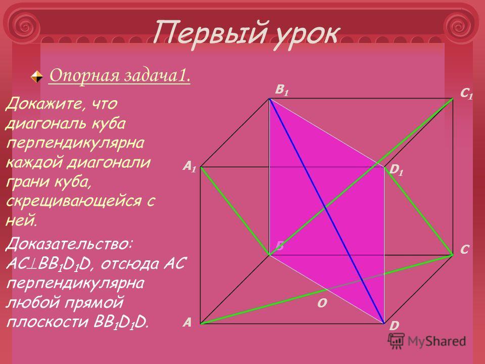 Первый урок Опорная задача 1. A B C D A1A1 B1B1 C1C1 D1D1 O Докажите, что диагональ куба перпендикулярна каждой диагонали грани куба, скрещивающейся с ней. Доказательство: AC BB 1 D 1 D, отсюда AC перпендикулярна любой прямой плоскости BB 1 D 1 D.