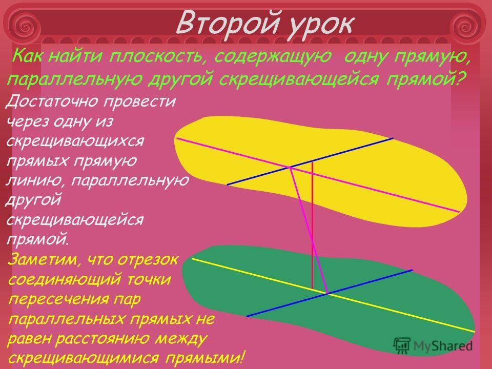 Второй урок Как найти плоскость, содержащую одну прямую, параллельную другой скрещивающейся прямой? Достаточно провести через одну из скрещивающихся прямых прямую линию, параллельную другой скрещивающейся прямой. Заметим, что отрезок соединяющий точк