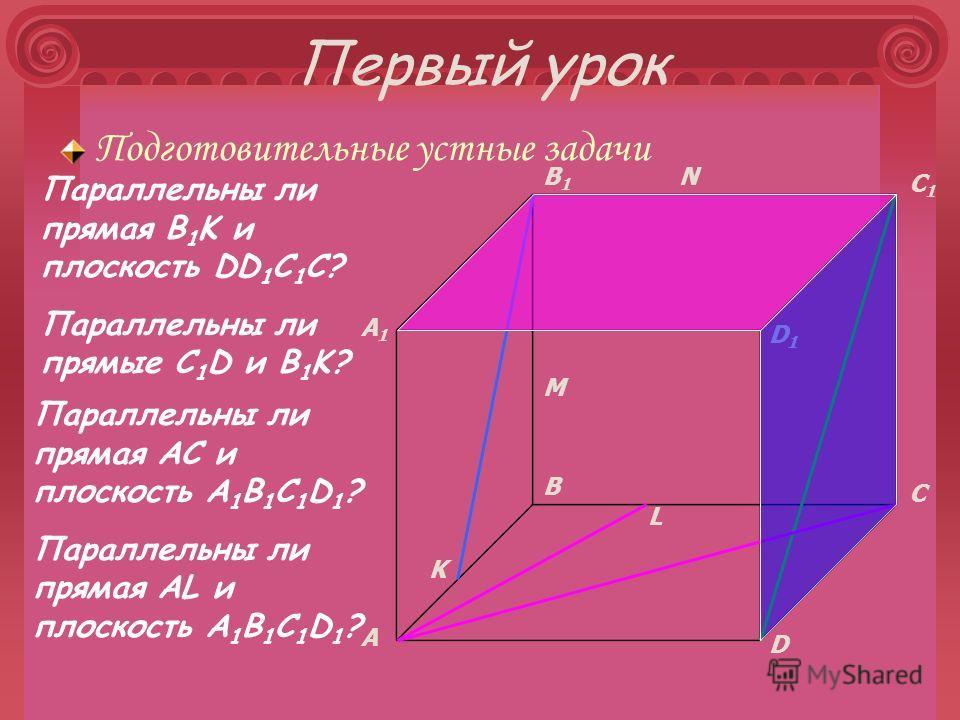 Первый урок Подготовительные устные задачи A B C D A1A1 B1B1 C1C1 D1D1 M K L N Параллельны ли прямая B 1 K и плоскость DD 1 C 1 C? Параллельны ли прямые C 1 D и B 1 K? Параллельны ли прямая AC и плоскость A 1 B 1 C 1 D 1 ? Параллельны ли прямая AL и