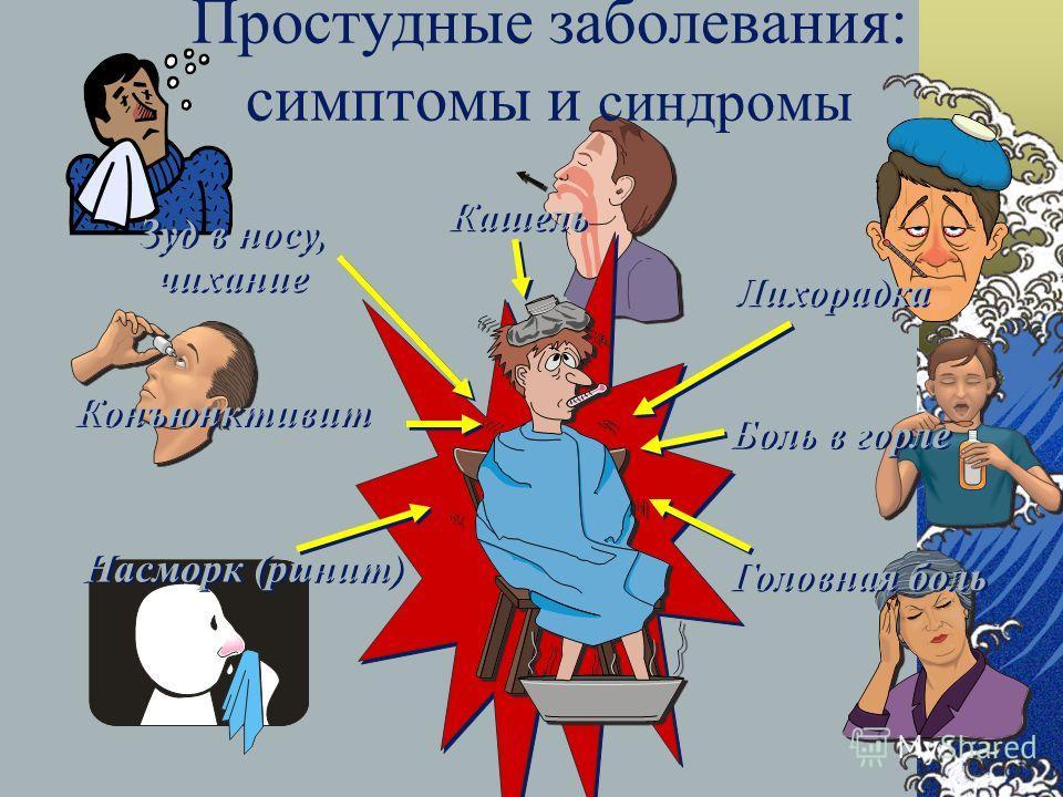 Простудные заболевания: симптомы и синдромы Кашель Насморк (ринит) Лихорадка Головная боль Боль в горле Конъюнктивит Зуд в носу, чихание