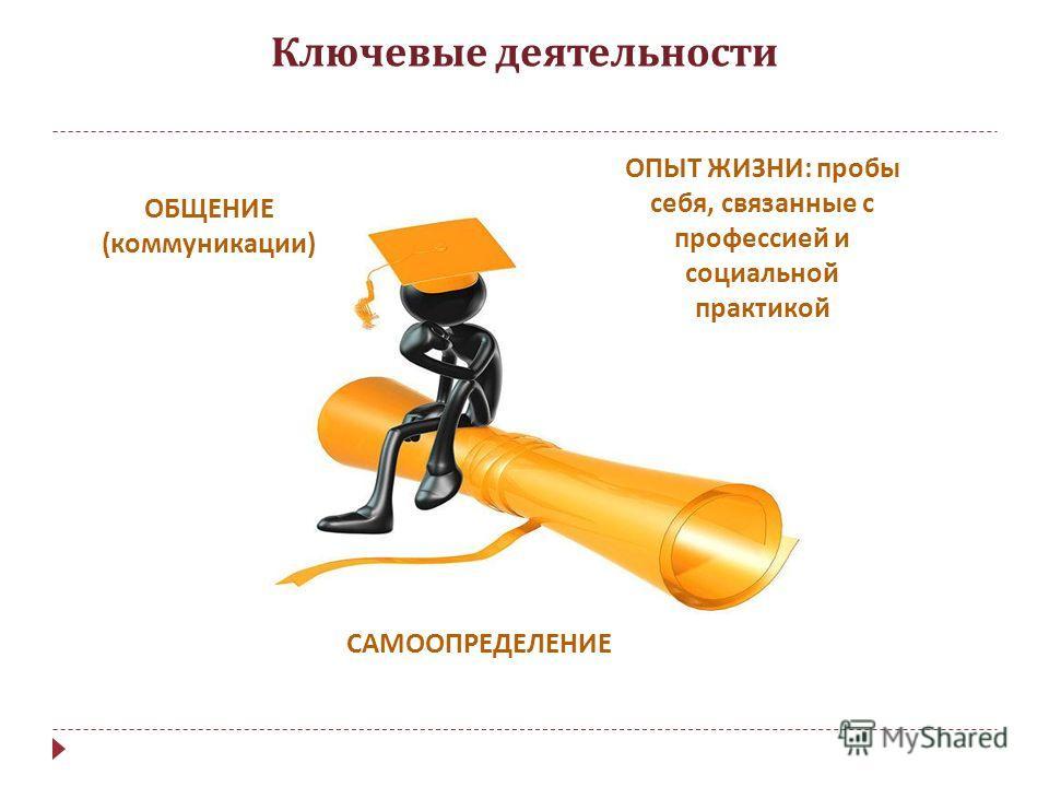 Ключевые деятельности ОБЩЕНИЕ ( коммуникации ) САМООПРЕДЕЛЕНИЕ ОПЫТ ЖИЗНИ : пробы себя, связанные с профессией и социальной практикой