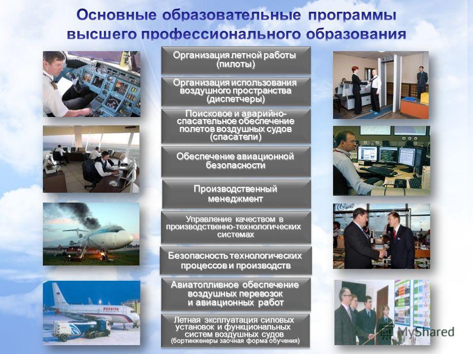Организация использования воздушного пространства (диспетчеры) Организация использования воздушного пространства (диспетчеры) Поисковое и аварийно- спасательное обеспечение полетов воздушных судов (спасатели) Организация летной работы (пилоты) (пилот