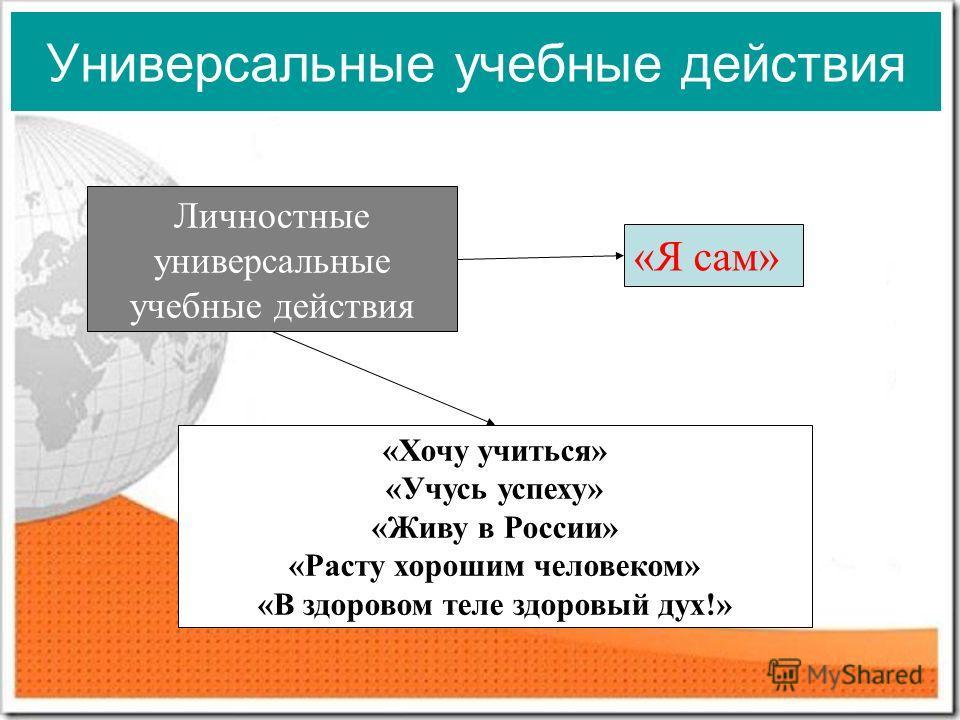 Универсальные учебные действия Личностные универсальные учебные действия «Хочу учиться» «Учусь успеху» «Живу в России» «Расту хорошим человеком» «В здоровом теле здоровый дух!» «Я сам»