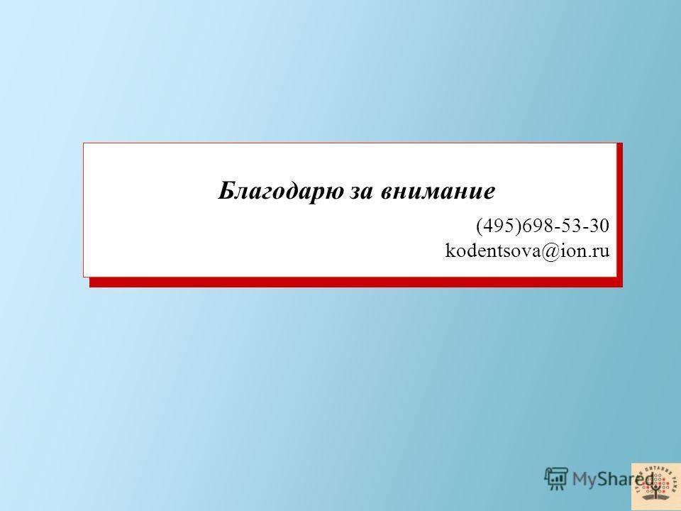 (495)698-53-30 kodentsova@ion.ru Благодарю за внимание