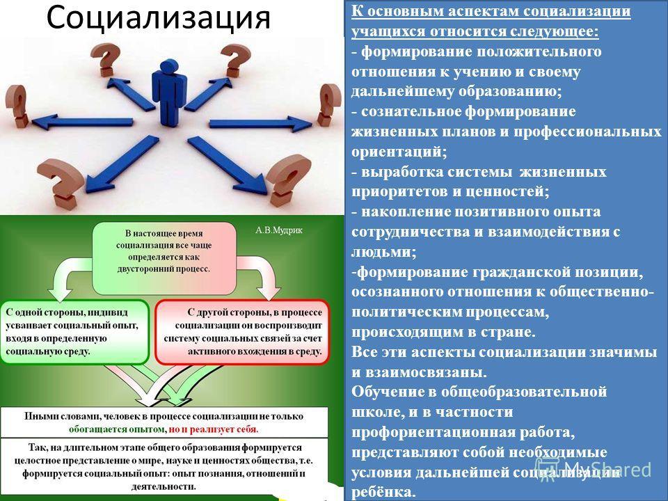 Социализация К основным аспектам социализации учащихся относится следующее: - формирование положительного отношения к учению и своему дальнейшему образованию; - сознательное формирование жизненных планов и профессиональных ориентаций; - выработка сис
