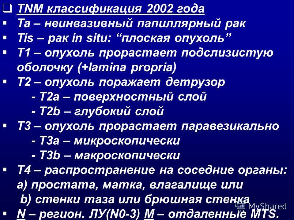 TNM классификация 2002 года Ta – неинвазивный папиллярный рак Tis – рак in situ: плоская опухоль T1 – опухоль прорастает подслизистую оболочку (+lamina propria) T2 – опухоль поражает детрузор - T2a – поверхностный слой - T2b – глубокий слой T3 – опух
