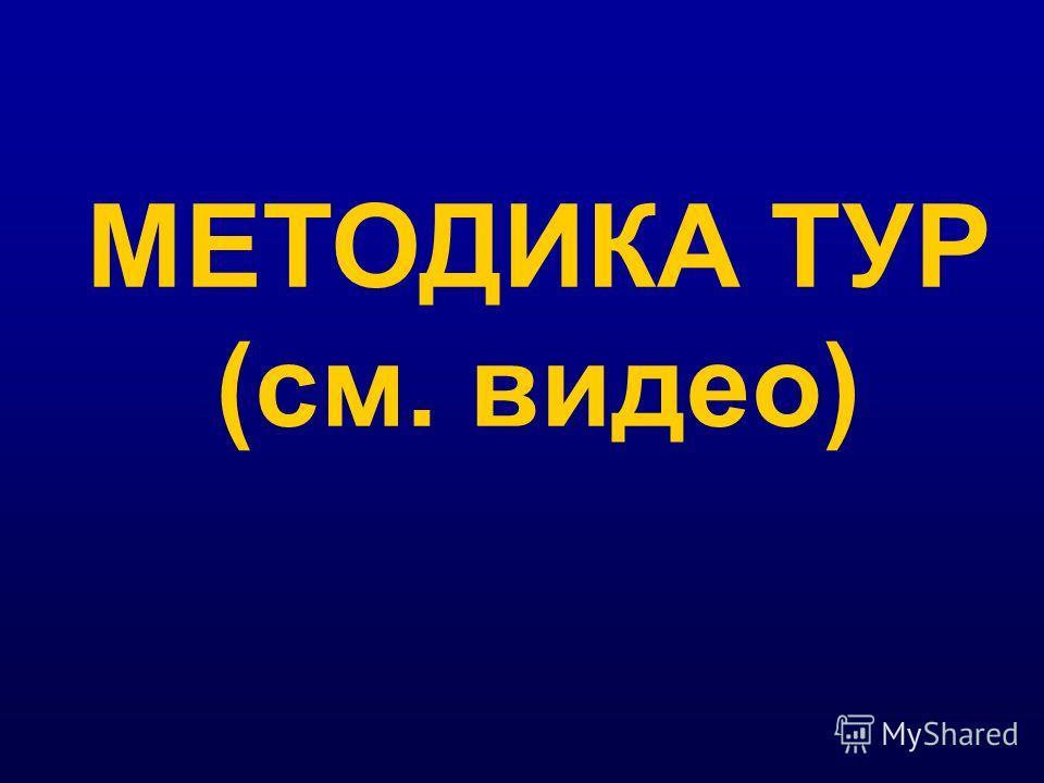 МЕТОДИКА ТУР (см. видео)