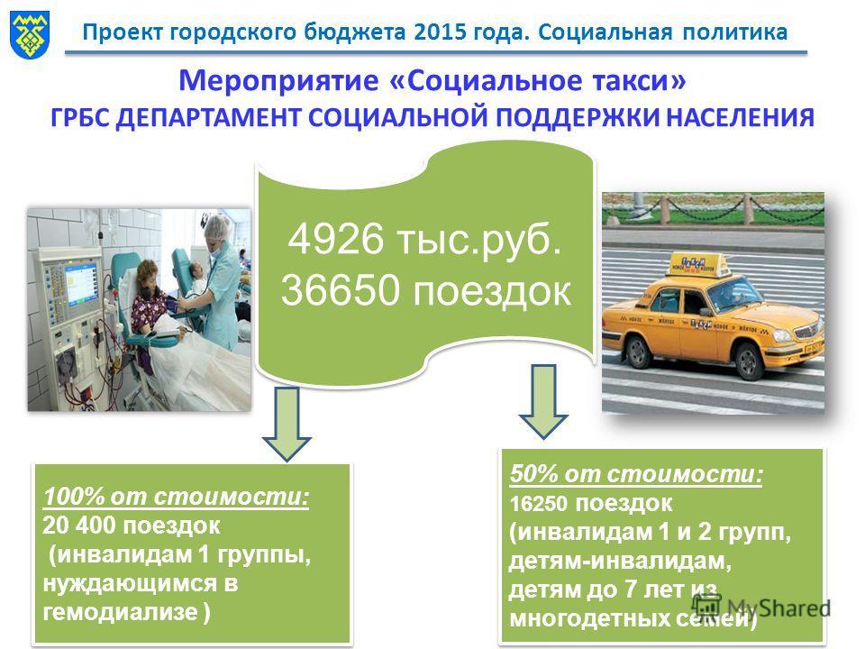 Проект городского бюджета 2015 года. Социальная политика Мероприятие «Социальное такси» ГРБС ДЕПАРТАМЕНТ СОЦИАЛЬНОЙ ПОДДЕРЖКИ НАСЕЛЕНИЯ 4926 тыс.руб. 36650 поездок 4926 тыс.руб. 36650 поездок 100% от стоимости: 20 400 поездок (инвалидам 1 группы, нуж