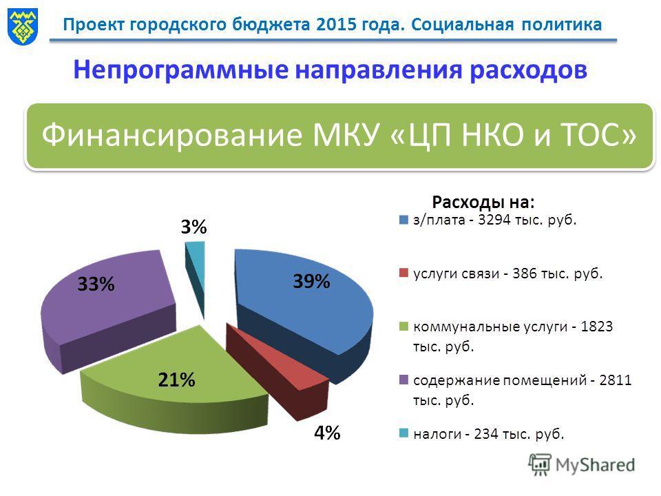 Проект городского бюджета 2015 года. Социальная политика Непрограммные направления расходов Финансирование МКУ «ЦП НКО и ТОС»