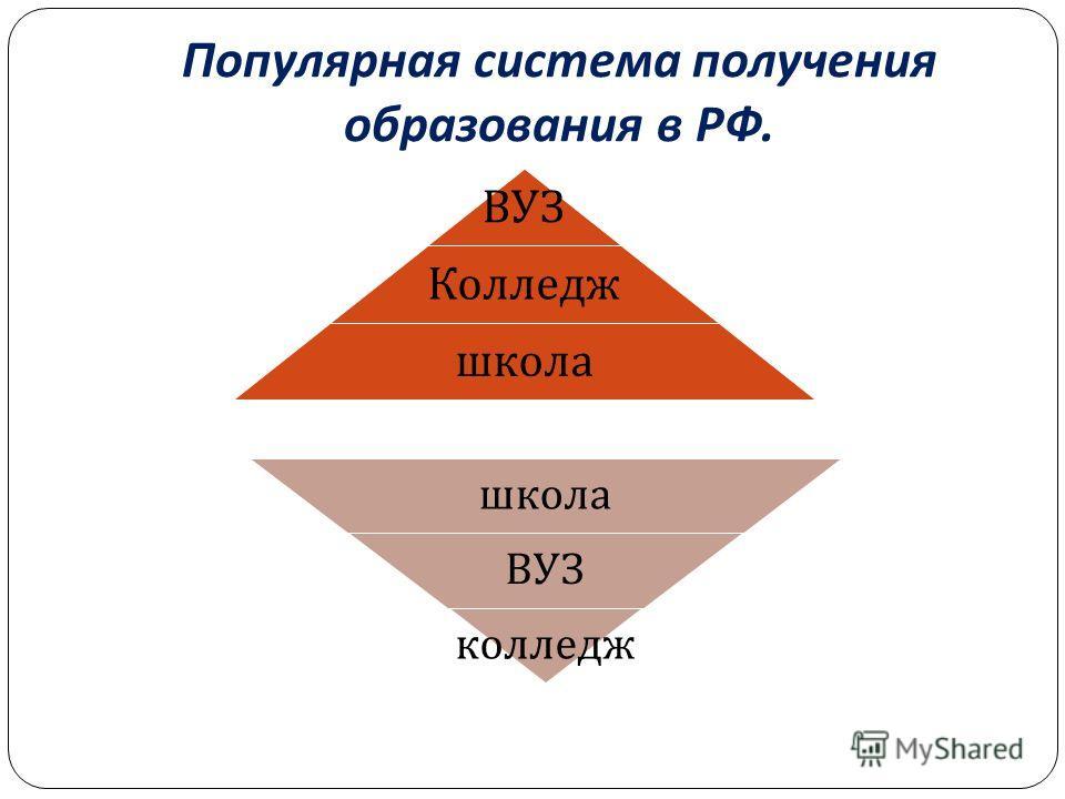 Популярная система получения образования в РФ. ВУЗ Колледж школа ВУЗ колледж